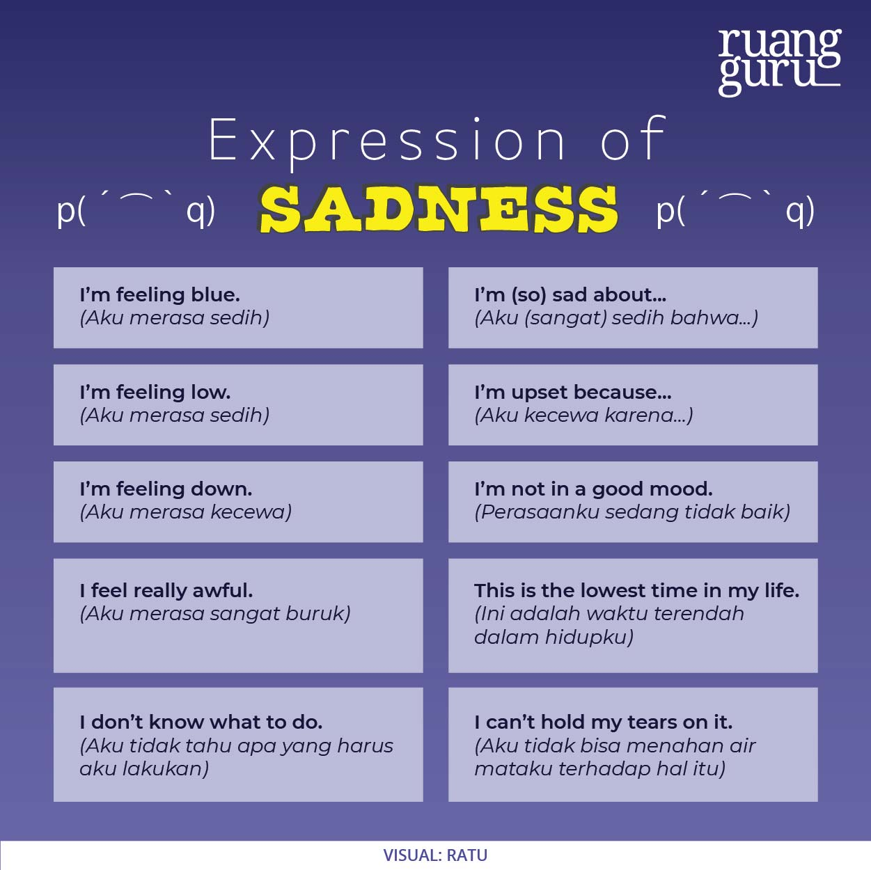 list macam-macam expression of sadness
