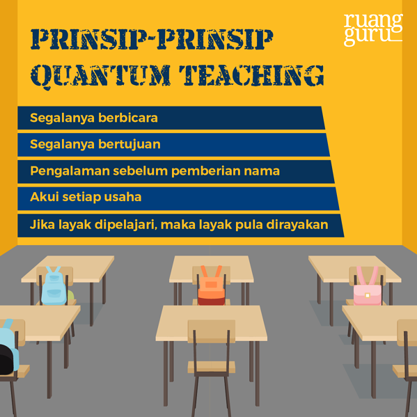 Quantum Teaching 1
