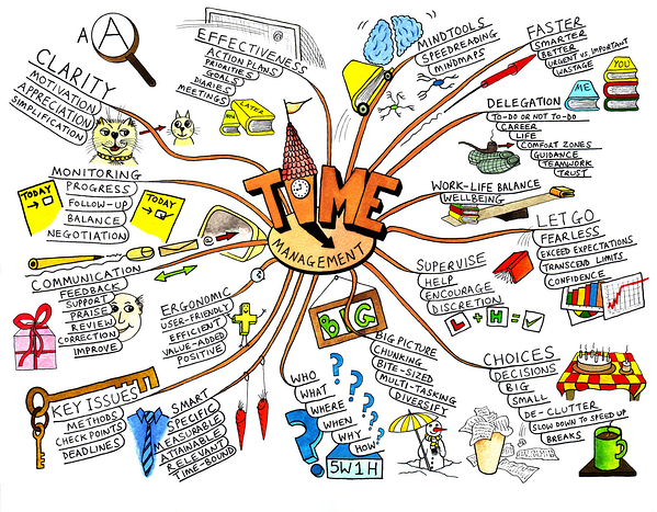 hsc-area-of-study-mind-maps.png
