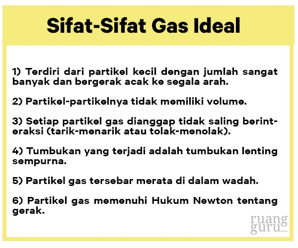 sifat-sifat gas ideal-1