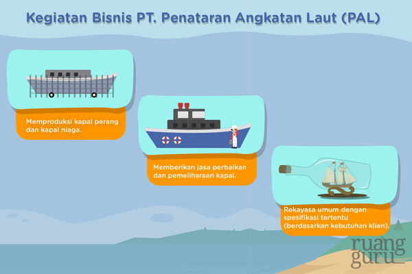 teknologi transportasi indonesia